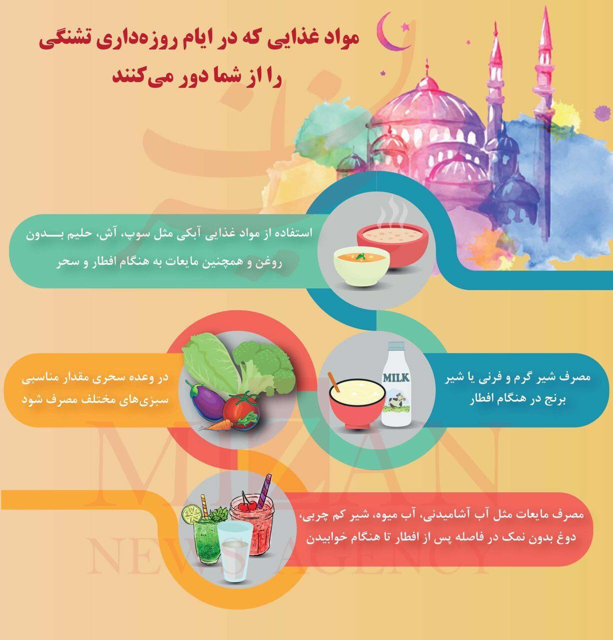 مواد غذایی که در ماه رمضان تشنگی را از شما دور میکنند